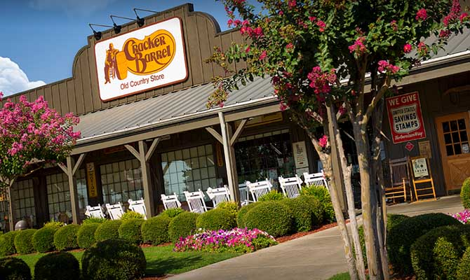 Restaurants = Key Essential Service to Texans